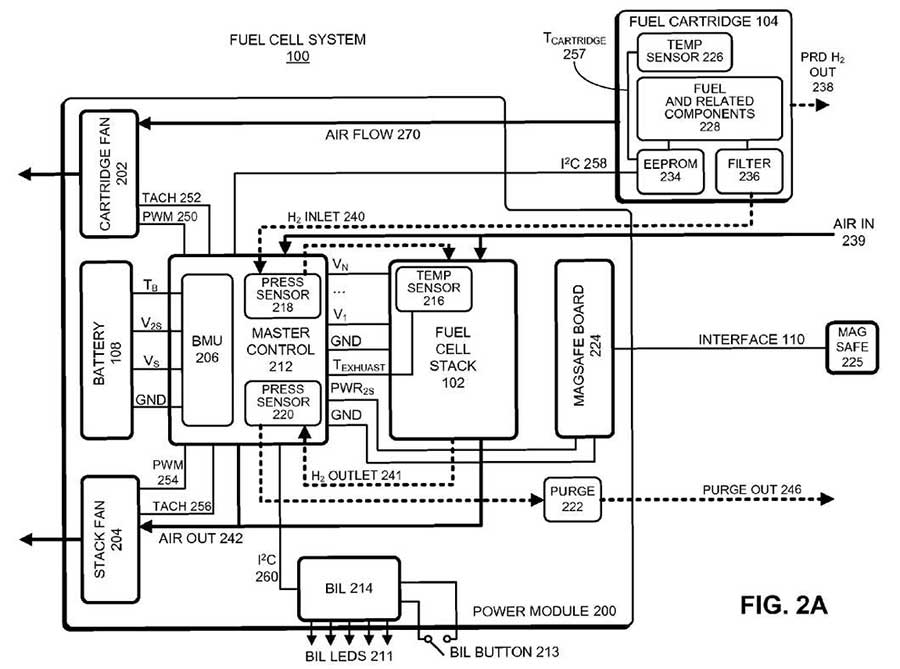 Technical diagram from Apple's patent application for a hydrogen fuel cell system to power portable computing devices.