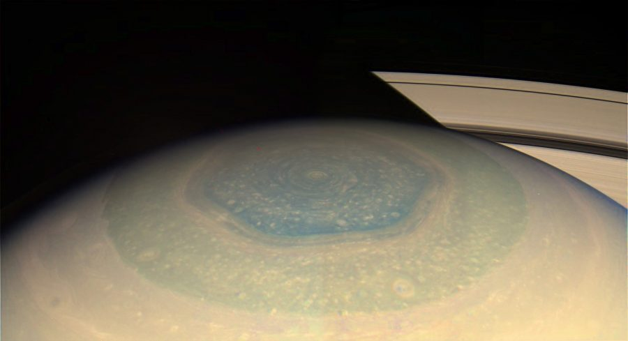 Saturn Winds