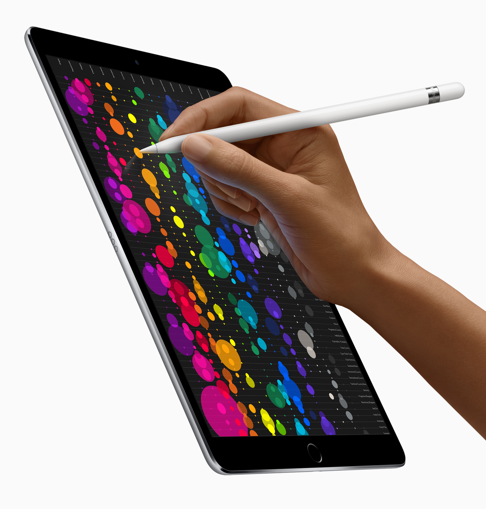 how to draw in notes on ipad pro