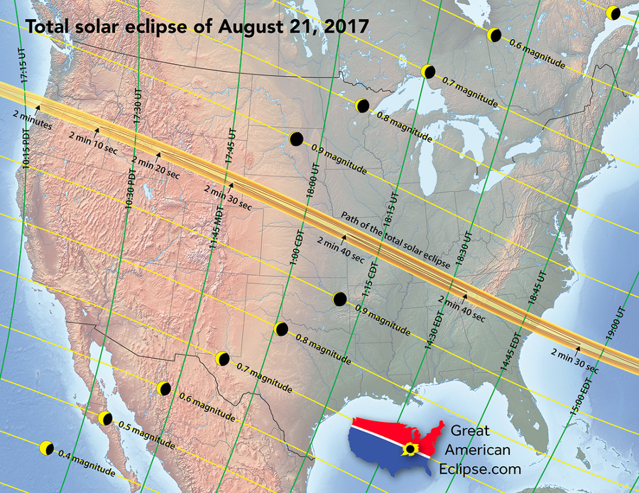 Trajectory of the Great American Eclipse. Image Credit: Great American Eclipse
