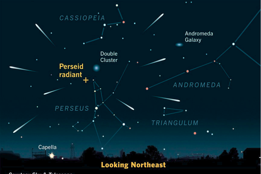 Where to watch the Perseid meteor shower of 2017. Image Credit: Sky and Telescope
