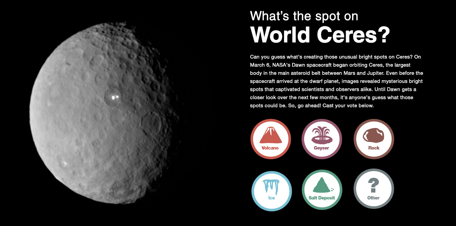 world_ceres