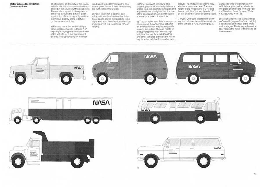 NASA 1976 Identity Guidelines. Image: timgeorgedesign.com