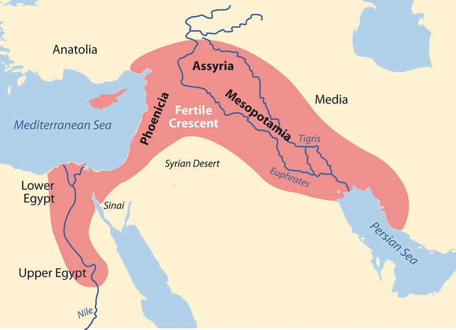 First world farmers came from the fertile crescent area for Fertile soil 07