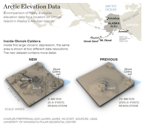 Arctic Elevation Data
