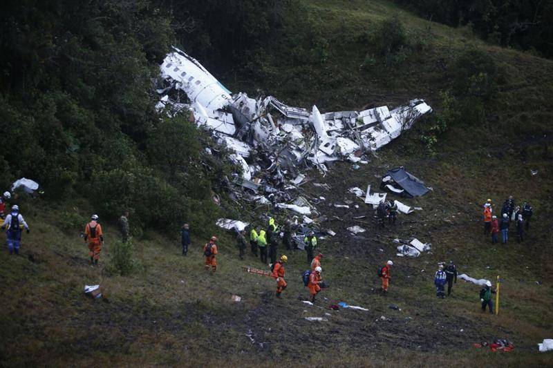 Plane Crash, Brazil, Soccer