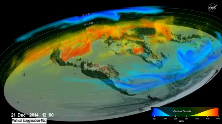 Using satellite measurements, the agency managed to recreate the CO2 development when it is in the atmosphere. Photo credit: NASA Goddard Youtube Channel