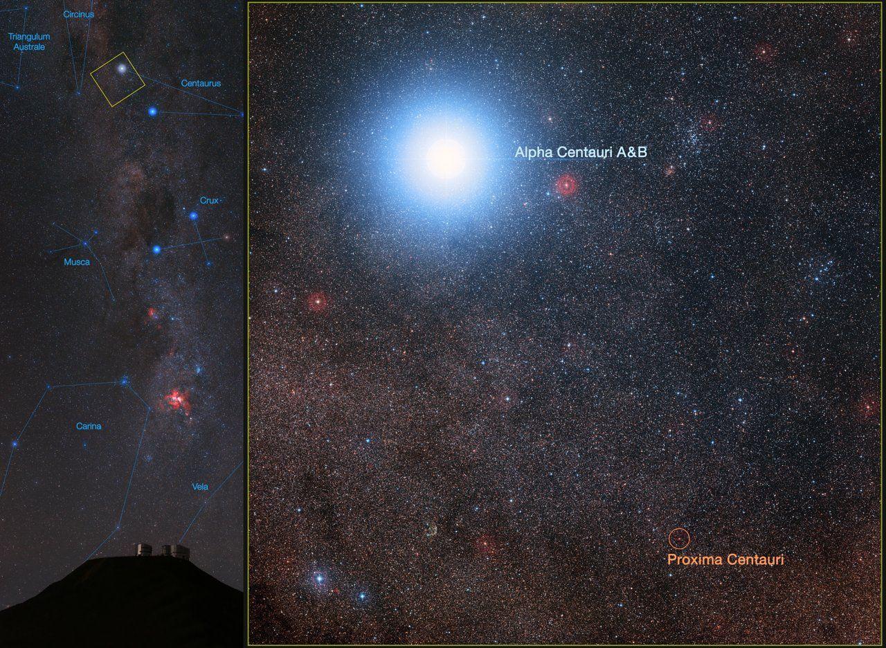 The Alpha Centauri System