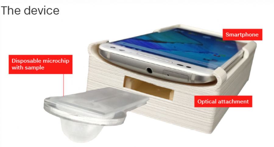 Infertility, Smartphone accessories