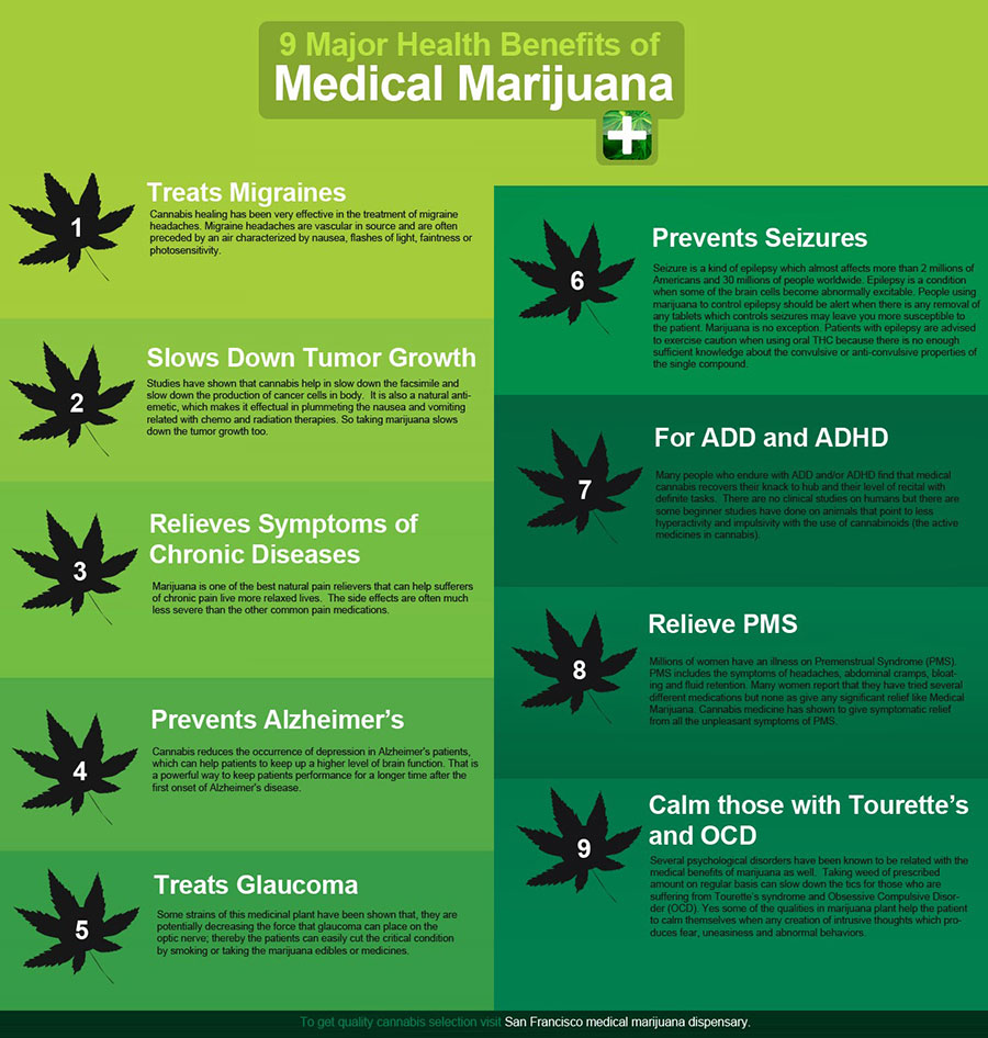 medical-cannabis-benefits