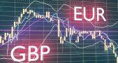 GBR / EUR